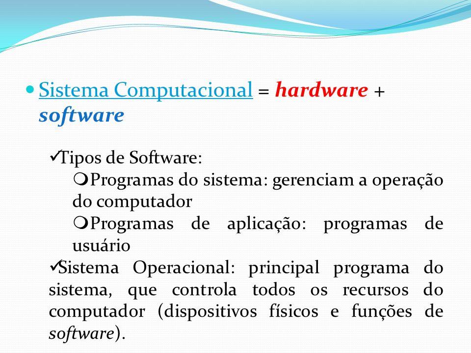 Sistema Computacional = hardware + software Tipos de Software: Programas do sistema: gerenciam a operação do computador Programas de aplicação: progra