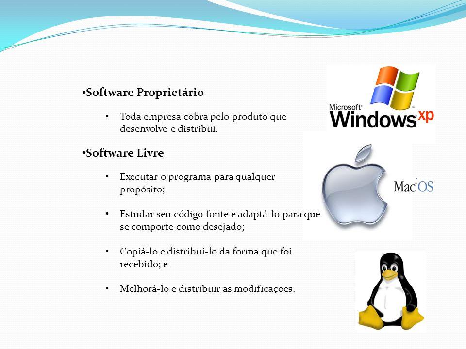 Software Proprietário Toda empresa cobra pelo produto que desenvolve e distribui. Software Livre Executar o programa para qualquer propósito; Estudar