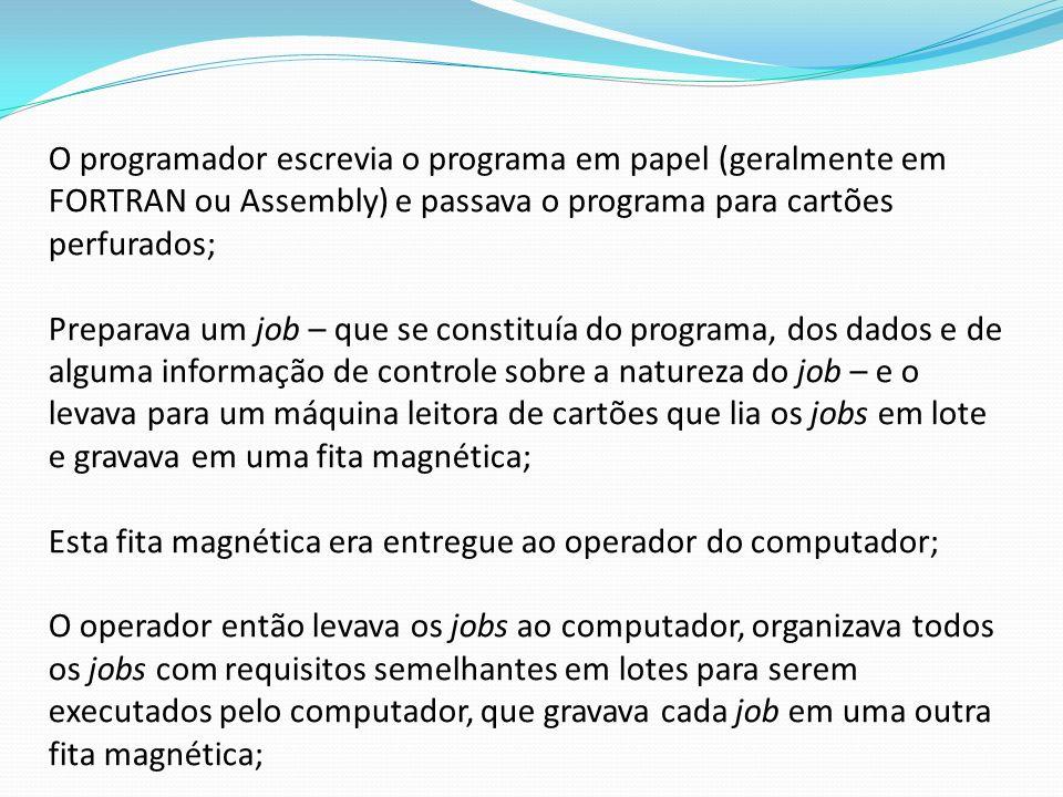 O programador escrevia o programa em papel (geralmente em FORTRAN ou Assembly) e passava o programa para cartões perfurados; Preparava um job – que se