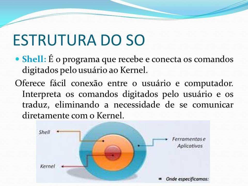 ESTRUTURA DO SO Shell: É o programa que recebe e conecta os comandos digitados pelo usuário ao Kernel. Oferece fácil conexão entre o usuário e computa