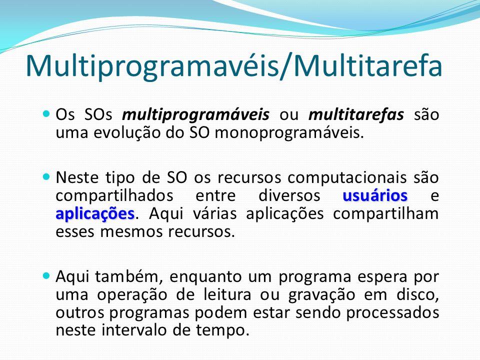 Multiprogramavéis/Multitarefa Os SOs multiprogramáveis ou multitarefas são uma evolução do SO monoprogramáveis. usuários aplicações Neste tipo de SO o