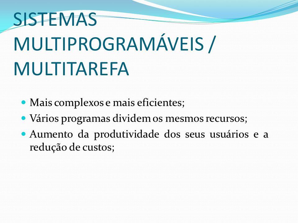 SISTEMAS MULTIPROGRAMÁVEIS / MULTITAREFA Mais complexos e mais eficientes; Vários programas dividem os mesmos recursos; Aumento da produtividade dos s