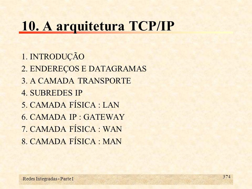 Redes Integradas - Parte I 374 10. A arquitetura TCP/IP 1. INTRODUÇÃO 2. ENDEREÇOS E DATAGRAMAS 3. A CAMADA TRANSPORTE 4. SUBREDES IP 5. CAMADA FÍSICA