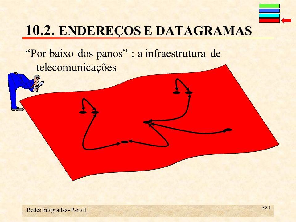 Redes Integradas - Parte I 384 Por baixo dos panos : a infraestrutura de telecomunicações 10.2. ENDEREÇOS E DATAGRAMAS