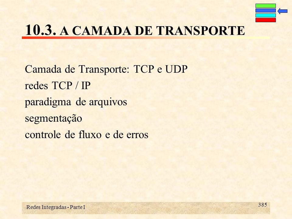 Redes Integradas - Parte I 385 10.3. A CAMADA DE TRANSPORTE Camada de Transporte: TCP e UDP redes TCP / IP paradigma de arquivos segmentação controle