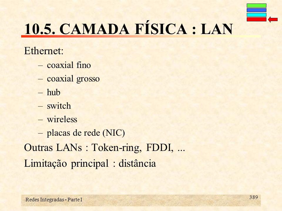 Redes Integradas - Parte I 389 10.5. CAMADA FÍSICA : LAN Ethernet: –coaxial fino –coaxial grosso –hub –switch –wireless –placas de rede (NIC) Outras L