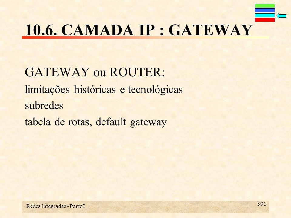 Redes Integradas - Parte I 391 10.6. CAMADA IP : GATEWAY GATEWAY ou ROUTER: limitações históricas e tecnológicas subredes tabela de rotas, default gat