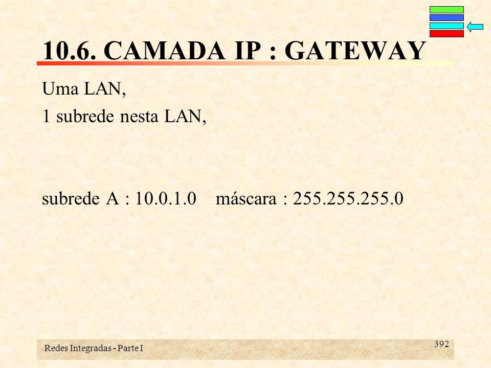 Redes Integradas - Parte I 392 10.6. CAMADA IP : GATEWAY Uma LAN, 1 subrede nesta LAN, subrede A : 10.0.1.0 máscara : 255.255.255.0
