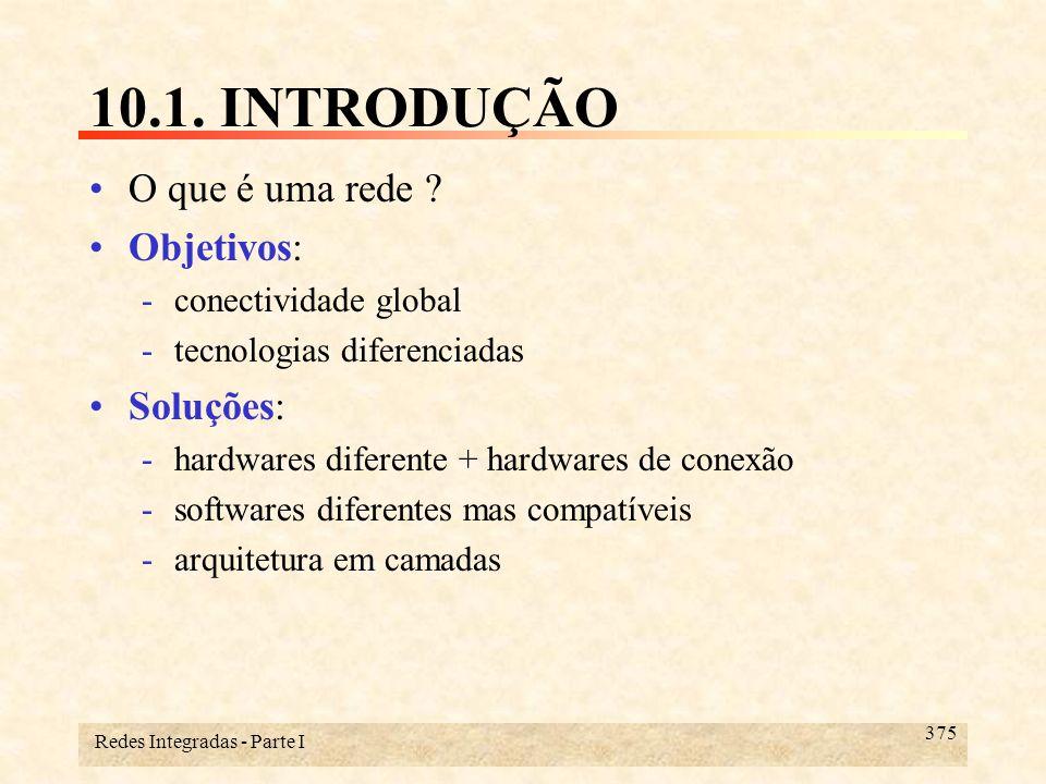 Redes Integradas - Parte I 375 10.1. INTRODUÇÃO O que é uma rede ? Objetivos: conectividade global tecnologias diferenciadas Soluções: hardwares di