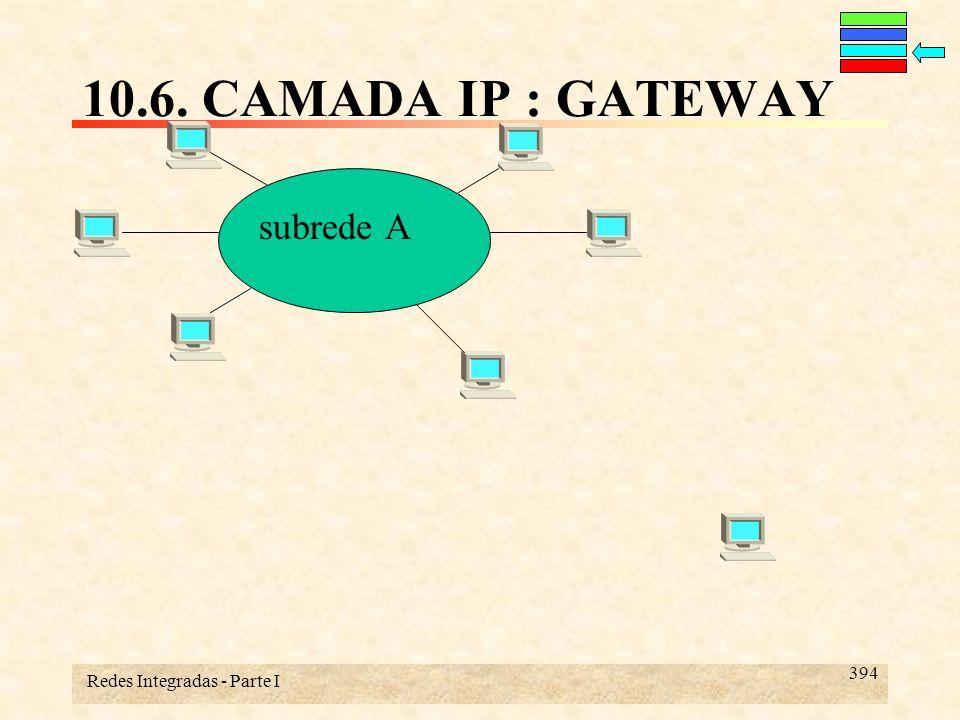 Redes Integradas - Parte I 394 10.6. CAMADA IP : GATEWAY subrede A