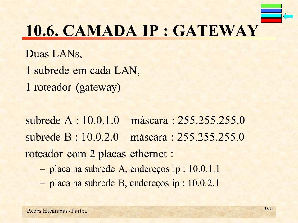 Redes Integradas - Parte I 396 10.6. CAMADA IP : GATEWAY Duas LANs, 1 subrede em cada LAN, 1 roteador (gateway) subrede A : 10.0.1.0 máscara : 255.255