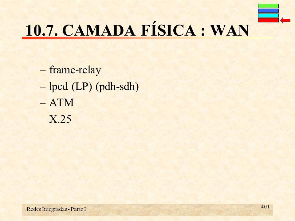 Redes Integradas - Parte I 401 10.7. CAMADA FÍSICA : WAN –frame-relay –lpcd (LP) (pdh-sdh) –ATM –X.25