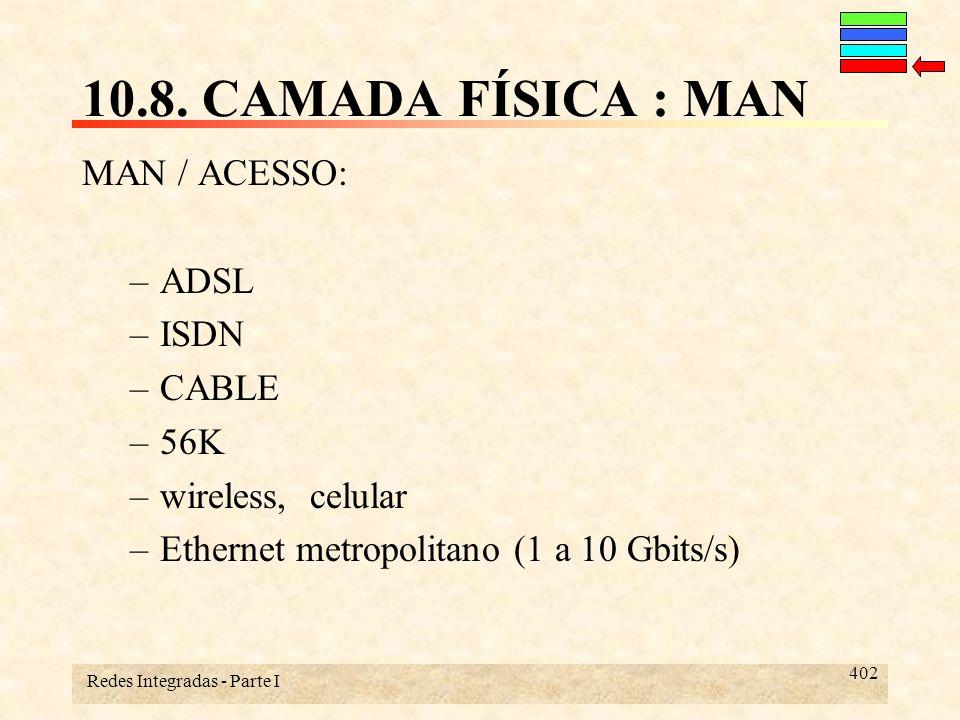 Redes Integradas - Parte I 402 10.8. CAMADA FÍSICA : MAN MAN / ACESSO: –ADSL –ISDN –CABLE –56K –wireless, celular –Ethernet metropolitano (1 a 10 Gbit