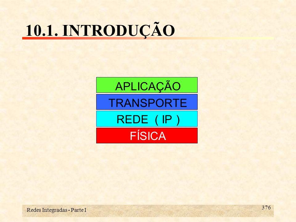 Redes Integradas - Parte I 397 10.6. CAMADA IP : GATEWAY Duas LANs 1 subrede em cada LAN 1 gateway