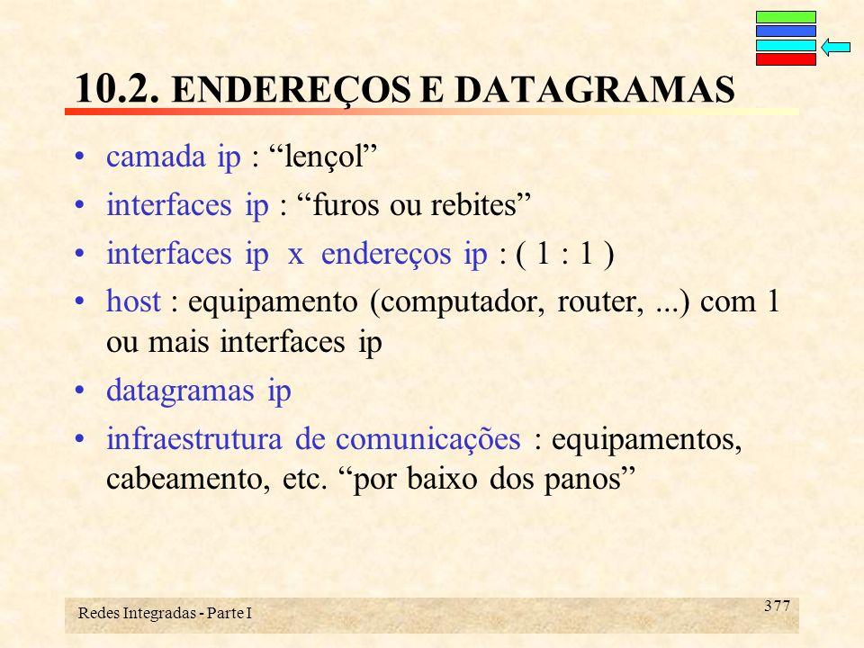 Redes Integradas - Parte I 377 10.2. ENDEREÇOS E DATAGRAMAS camada ip : lençol interfaces ip : furos ou rebites interfaces ip x endereços ip : ( 1 : 1