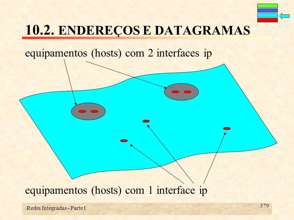 Redes Integradas - Parte I 379 10.2. ENDEREÇOS E DATAGRAMAS equipamentos (hosts) com 2 interfaces ip equipamentos (hosts) com 1 interface ip