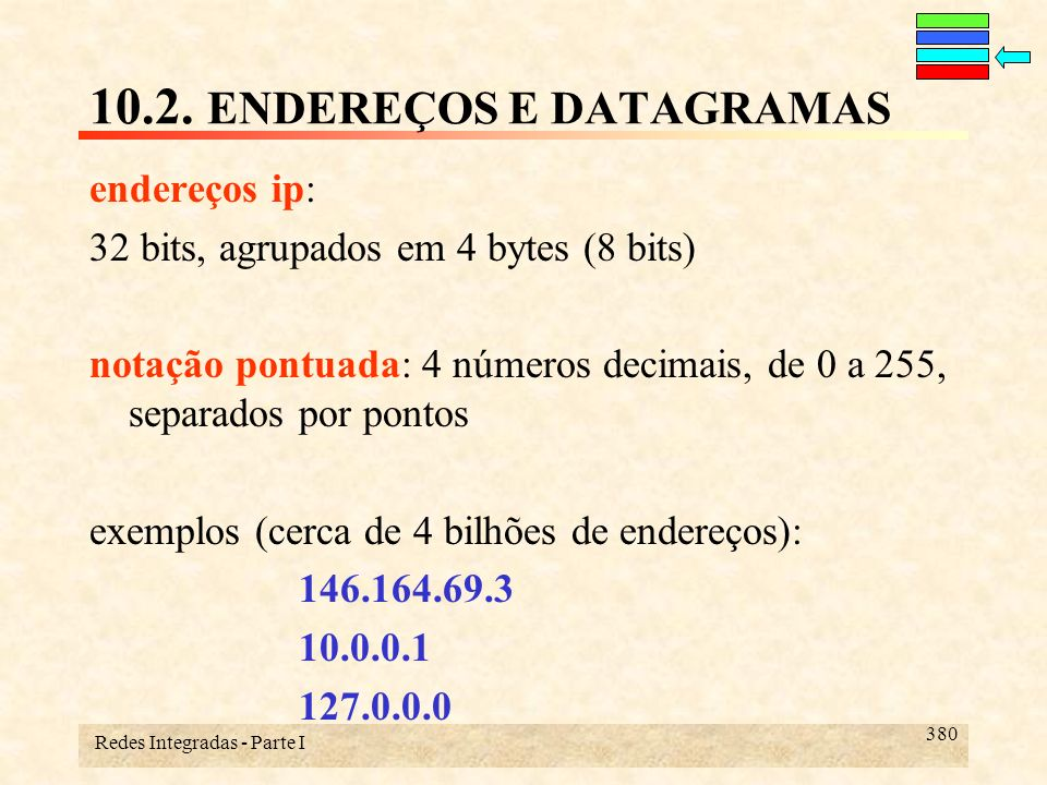 Redes Integradas - Parte I 380 10.2. ENDEREÇOS E DATAGRAMAS endereços ip: 32 bits, agrupados em 4 bytes (8 bits) notação pontuada: 4 números decimais,