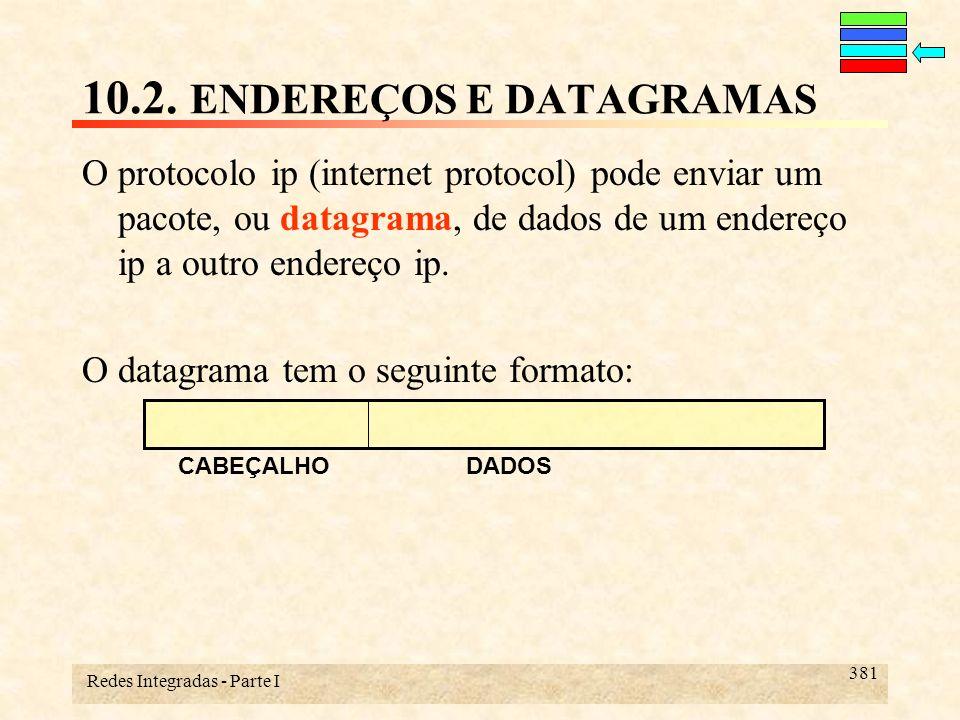 Redes Integradas - Parte I 381 10.2. ENDEREÇOS E DATAGRAMAS O protocolo ip (internet protocol) pode enviar um pacote, ou datagrama, de dados de um end