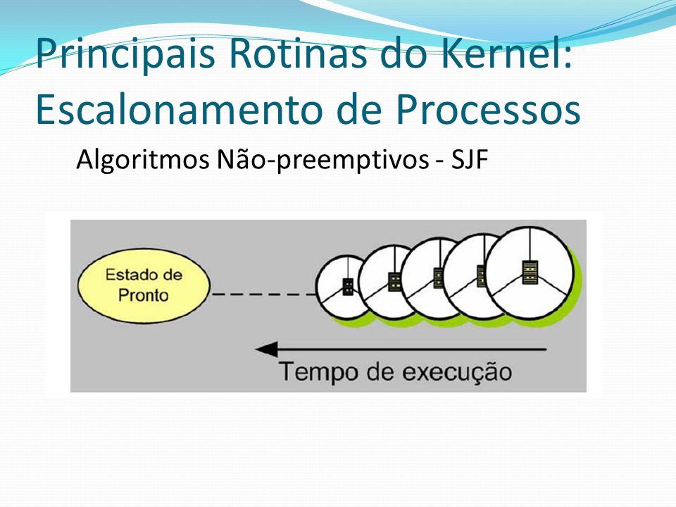 Principais Rotinas do Kernel: Escalonamento de Processos Algoritmos Não-preemptivos - SJF