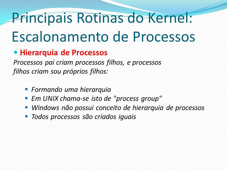 Principais Rotinas do Kernel: Escalonamento de Processos Hierarquia de Processos Processos pai criam processos filhos, e processos filhos criam sou pr