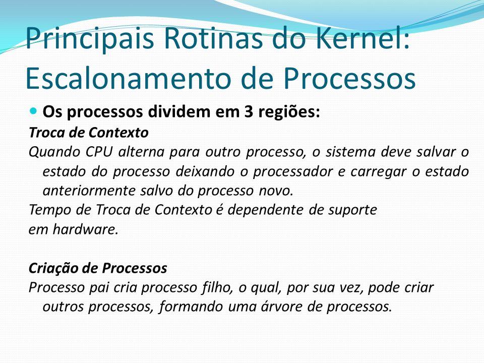 Principais Rotinas do Kernel: Escalonamento de Processos Os processos dividem em 3 regiões: Troca de Contexto Quando CPU alterna para outro processo,