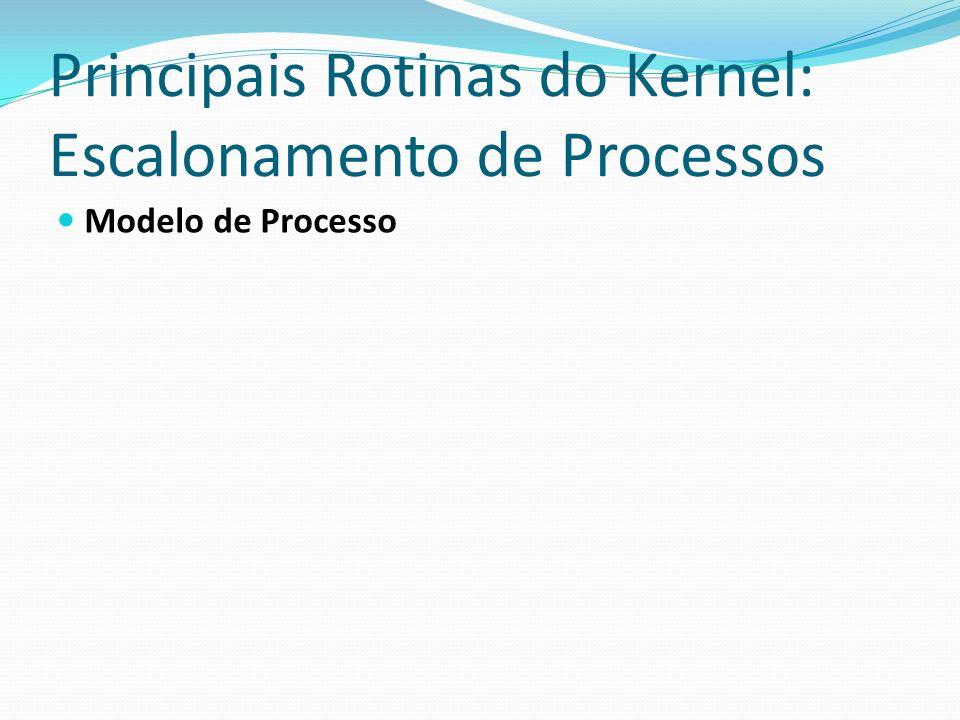 Principais Rotinas do Kernel: Escalonamento de Processos Modelo de Processo