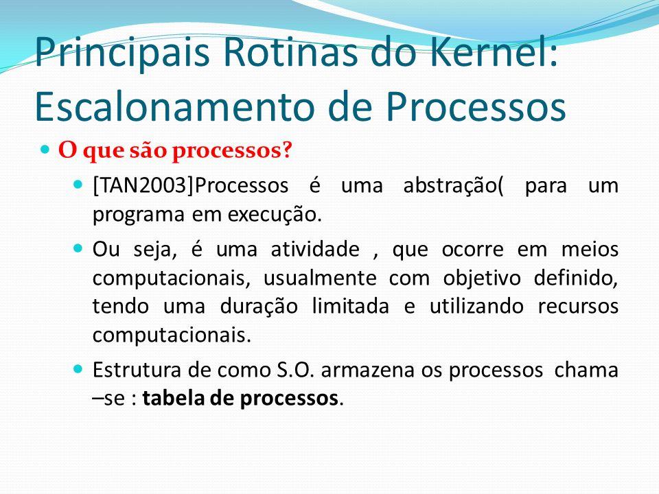 Principais Rotinas do Kernel: Escalonamento de Processos Processos podem estar: Ativos( Em execução) Suspensos(bloqueados ou aguardando por algo) Prontos/finalizado/morto