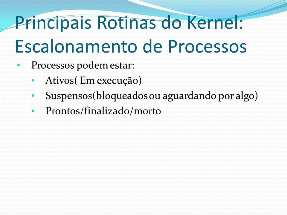 Principais Rotinas do Kernel: Escalonamento de Processos Processos podem estar: Ativos( Em execução) Suspensos(bloqueados ou aguardando por algo) Pron