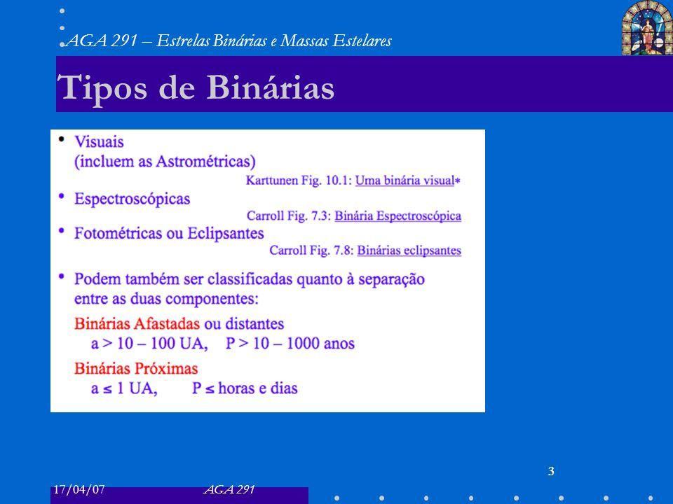 17/04/07AGA 291 AGA 291 – Estrelas Binárias e Massas Estelares 3 Tipos de Binárias 3