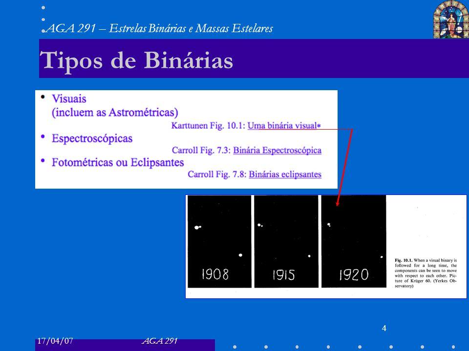 17/04/07AGA 291 AGA 291 – Estrelas Binárias e Massas Estelares 15 Binárias Espectroscópicas Excentricidade e orientação das órbitas define a forma das curvas de velocidade radial.