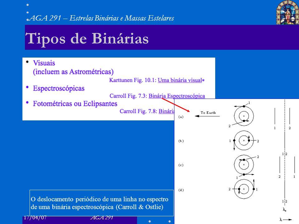 17/04/07AGA 291 AGA 291 – Estrelas Binárias e Massas Estelares 5 Tipos de Binárias O deslocamento periódico de uma linha no espectro de uma binária es