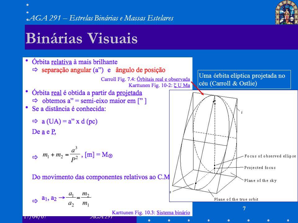 17/04/07AGA 291 AGA 291 – Estrelas Binárias e Massas Estelares 7 Binárias Visuais 7 Uma órbita elíptica projetada no céu (Carroll & Ostlie)