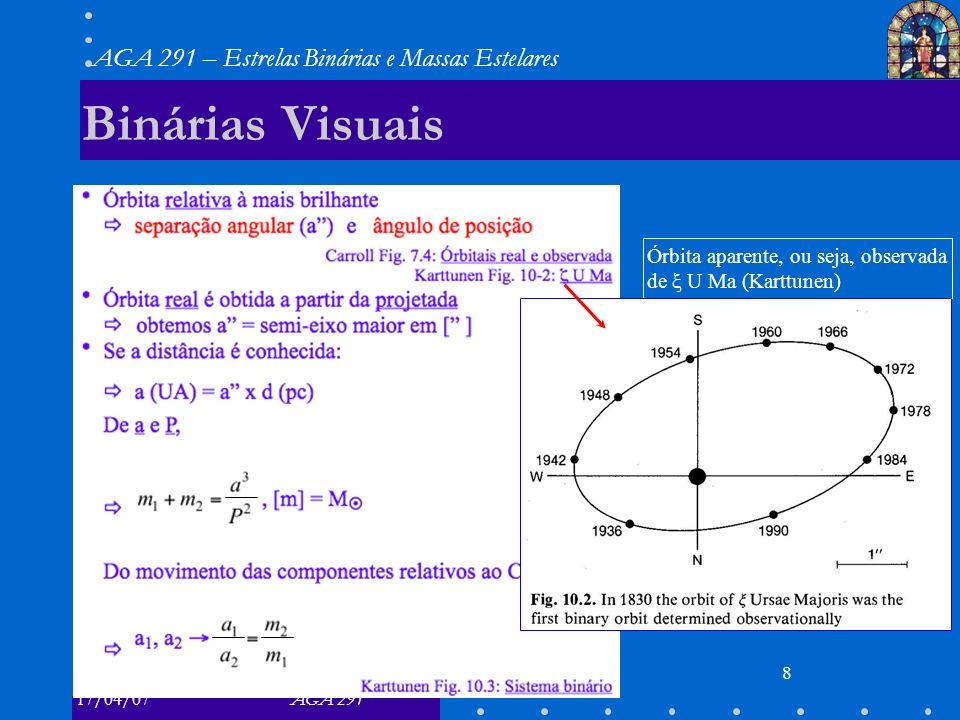 17/04/07AGA 291 AGA 291 – Estrelas Binárias e Massas Estelares 9 Binárias Visuais v 9 Órbita real em 3 instantes, A, B e C (Karttunen)