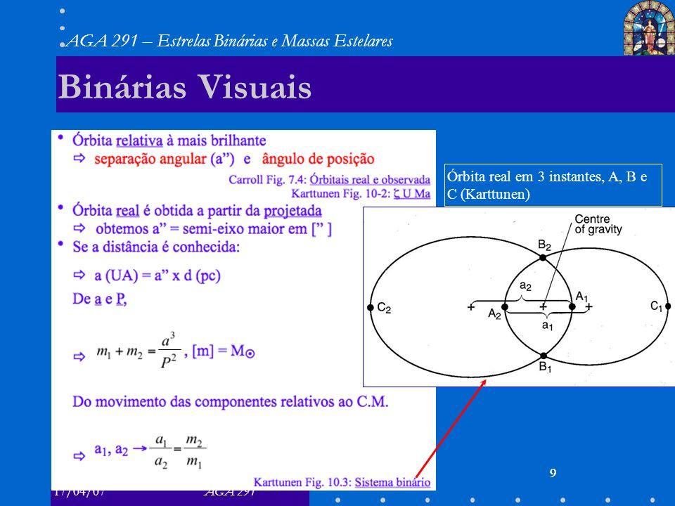 17/04/07AGA 291 AGA 291 – Estrelas Binárias e Massas Estelares 10 Binárias Visuais ×
