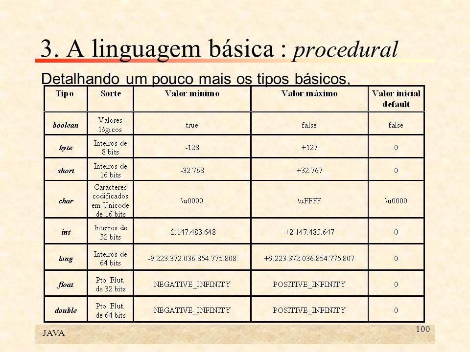 JAVA 100 3. A linguagem básica : procedural Detalhando um pouco mais os tipos básicos,