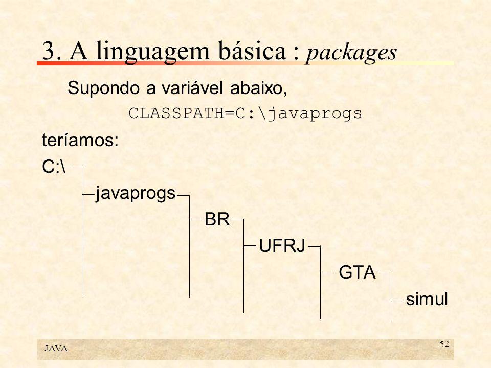 JAVA 52 3. A linguagem básica : packages Supondo a variável abaixo, CLASSPATH=C:\javaprogs teríamos: C:\ javaprogs BR UFRJ GTA simul