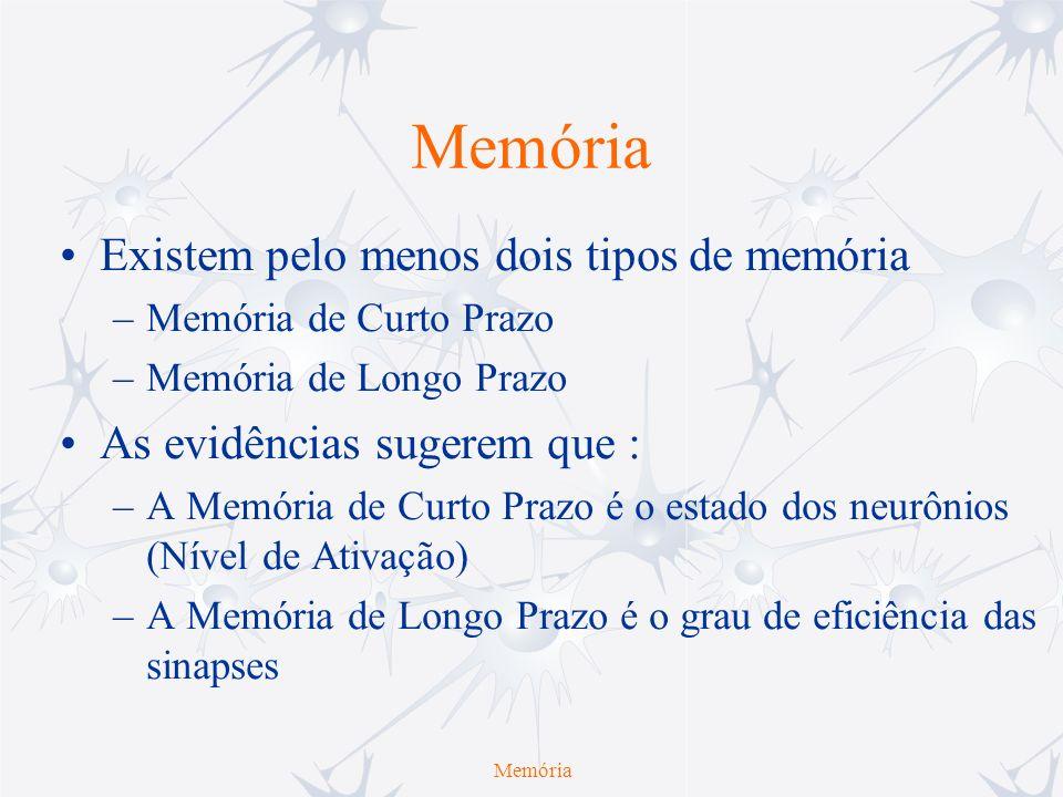 Memória Existem pelo menos dois tipos de memória –Memória de Curto Prazo –Memória de Longo Prazo As evidências sugerem que : –A Memória de Curto Prazo