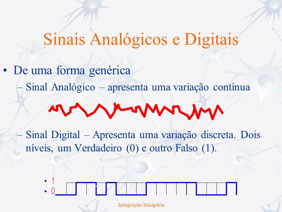 Sinais Analógicos e Digitais De uma forma genérica –Sinal Analógico – apresenta uma variação contínua –Sinal Digital – Apresenta uma variação discreta