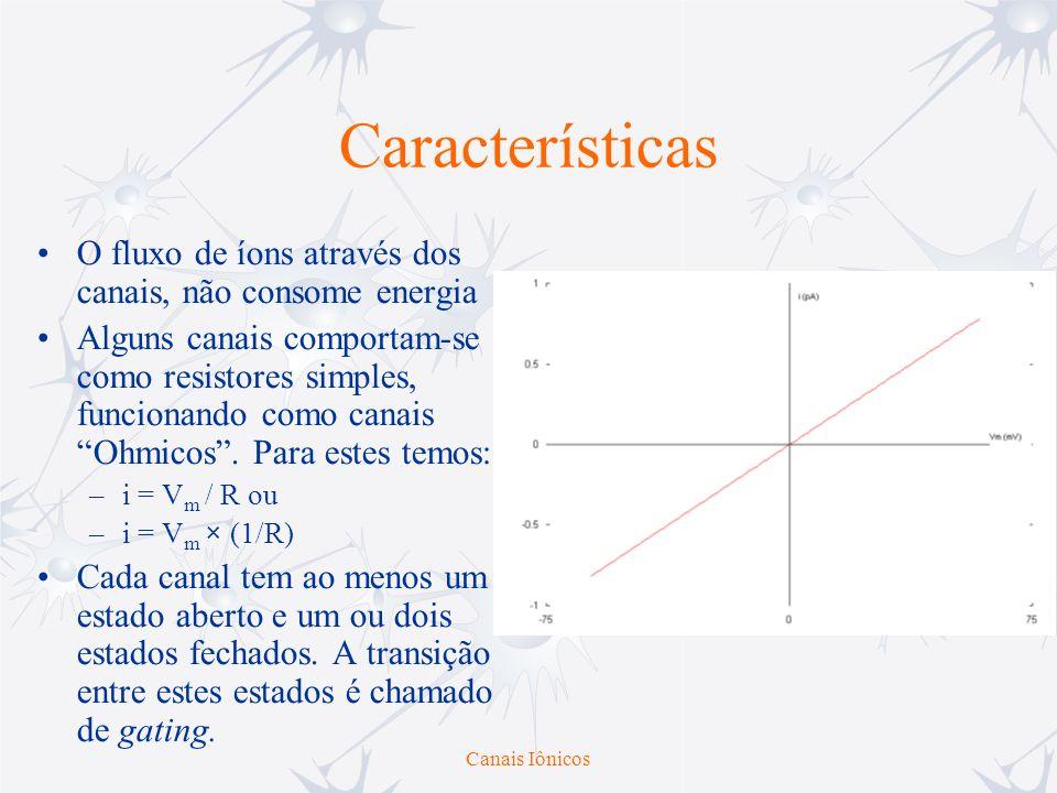 Canais Iônicos Características O fluxo de íons através dos canais, não consome energia Alguns canais comportam-se como resistores simples, funcionando