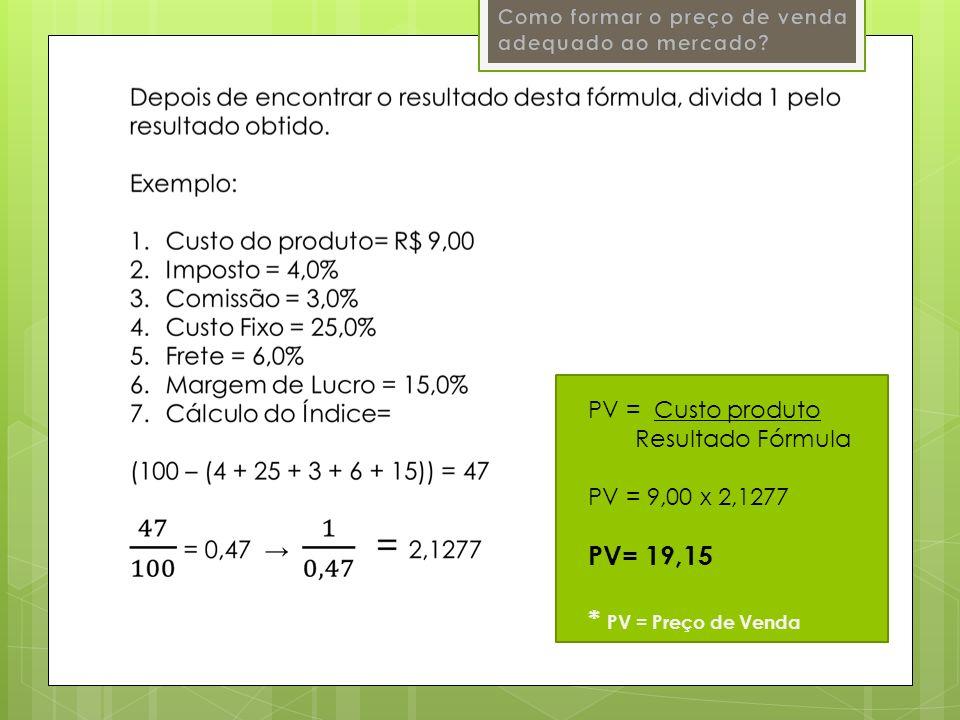 PV = Custo produto Resultado Fórmula PV = 9,00 x 2,1277 PV= 19,15 * PV = Preço de Venda