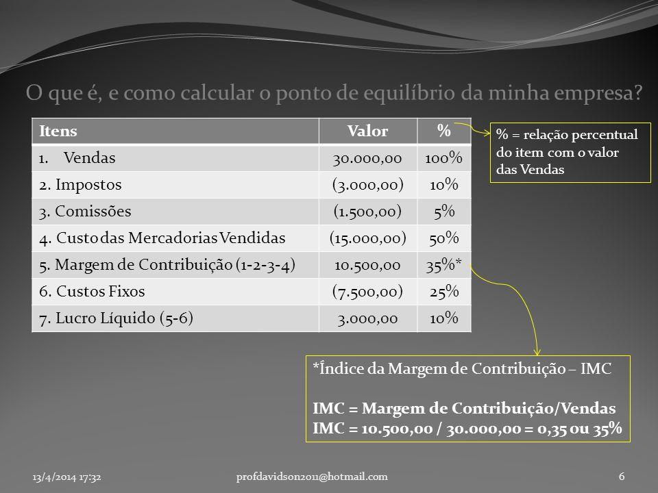 13/4/2014 17:33profdavidson2011@hotmail.com6 O que é, e como calcular o ponto de equilíbrio da minha empresa? *Índice da Margem de Contribuição – IMC