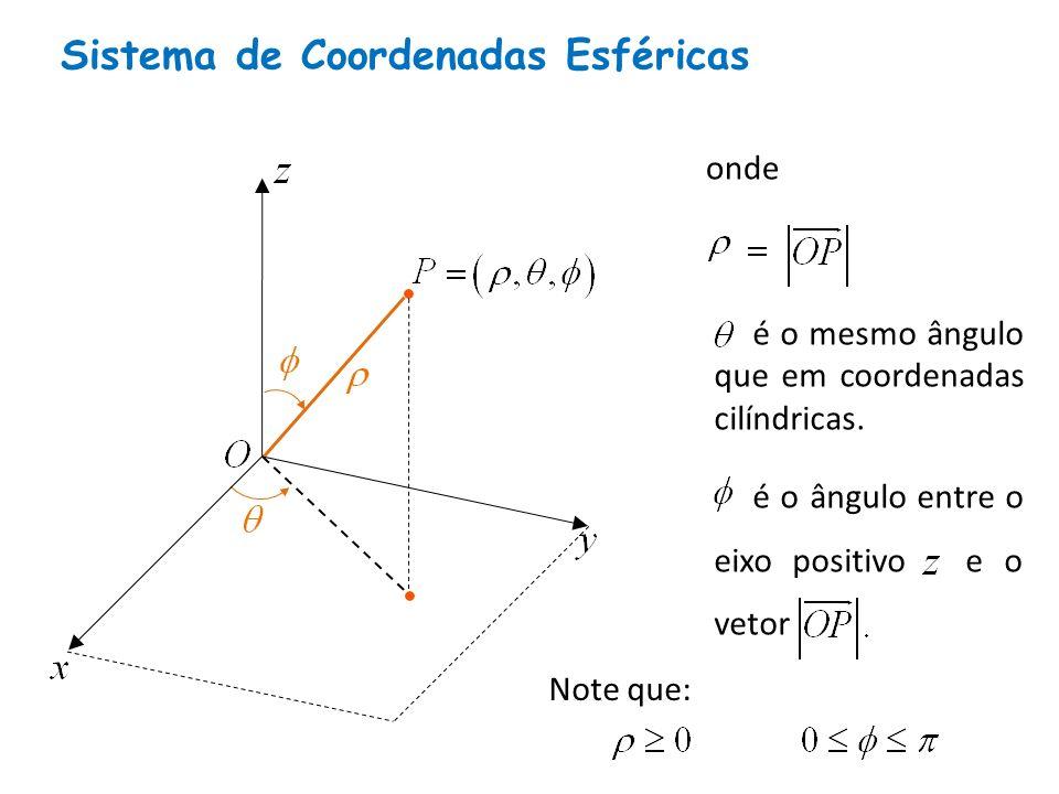 é o ângulo entre o eixo positivo e o vetor é o mesmo ângulo que em coordenadas cilíndricas.