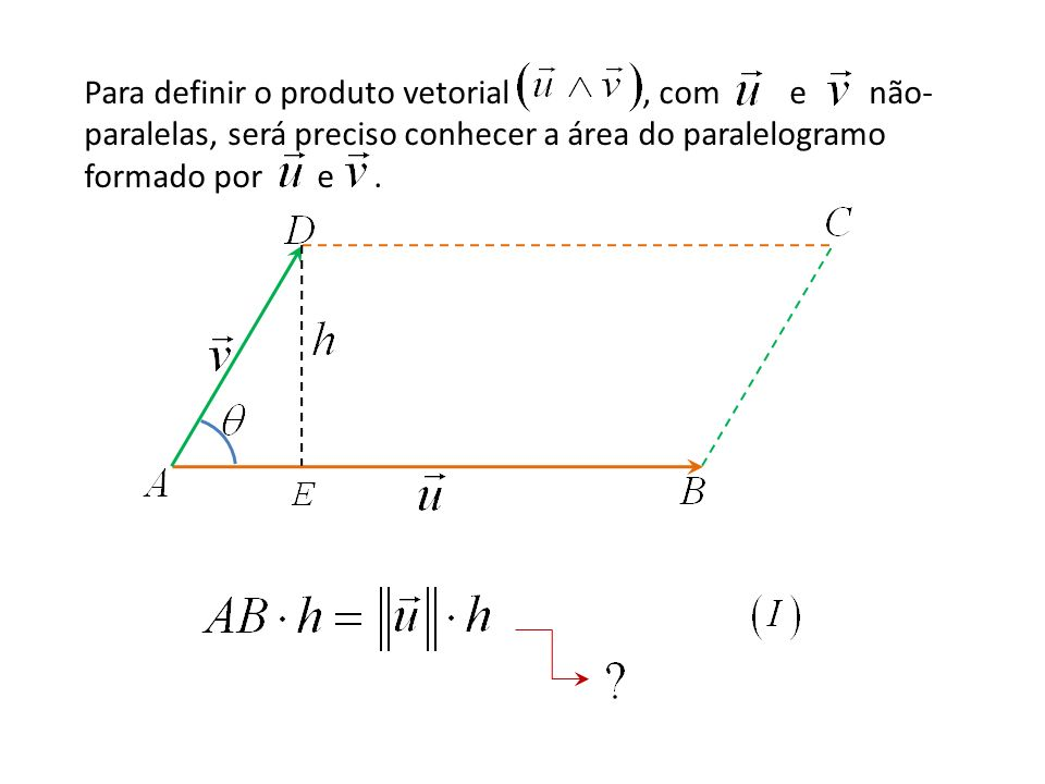 Para definir o produto vetorial, com e não- paralelas, será preciso conhecer a área do paralelogramo formado por e.