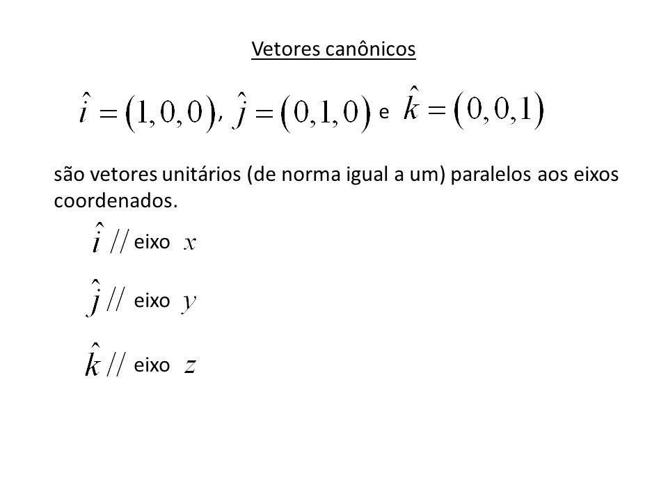 Vetores canônicos, e são vetores unitários (de norma igual a um) paralelos aos eixos coordenados. eixo