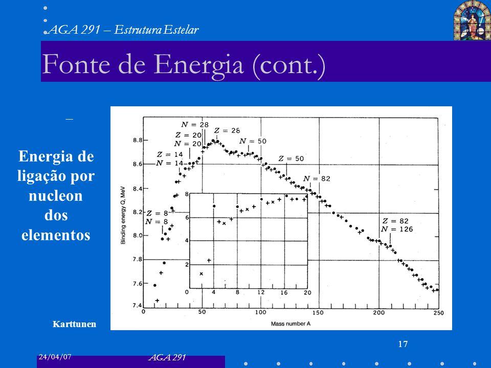 24/04/07 AGA 291 AGA 291 – Estrutura Estelar 17 Fonte de Energia (cont.) –,–, Energia de ligação por nucleon dos elementos Karttunen