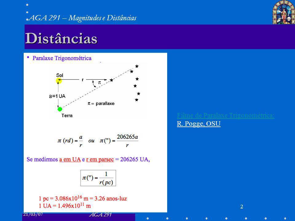 21/03/07 AGA 291 AGA 291 – Magnitudes e Distâncias 2 Distâncias Filme de Paralaxe Trigonométrica: R.
