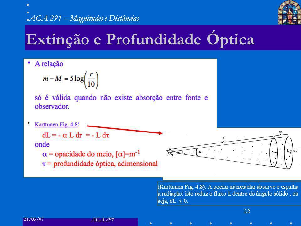 21/03/07 AGA 291 AGA 291 – Magnitudes e Distâncias 22 Extinção e Profundidade Óptica (Karttunen Fig.