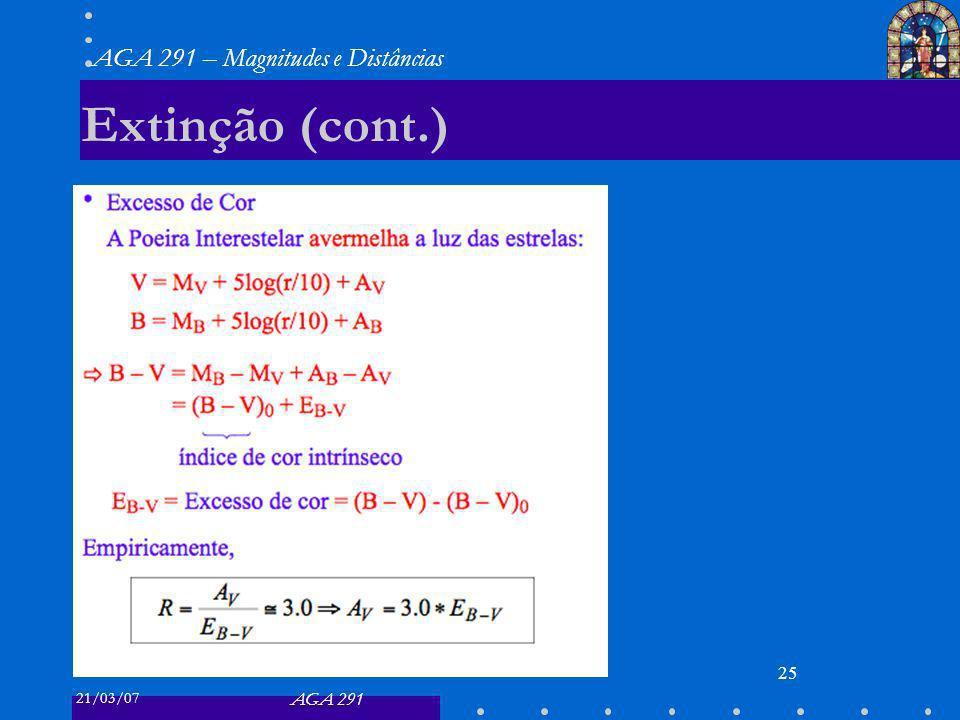 21/03/07 AGA 291 AGA 291 – Magnitudes e Distâncias 25 Extinção (cont.)