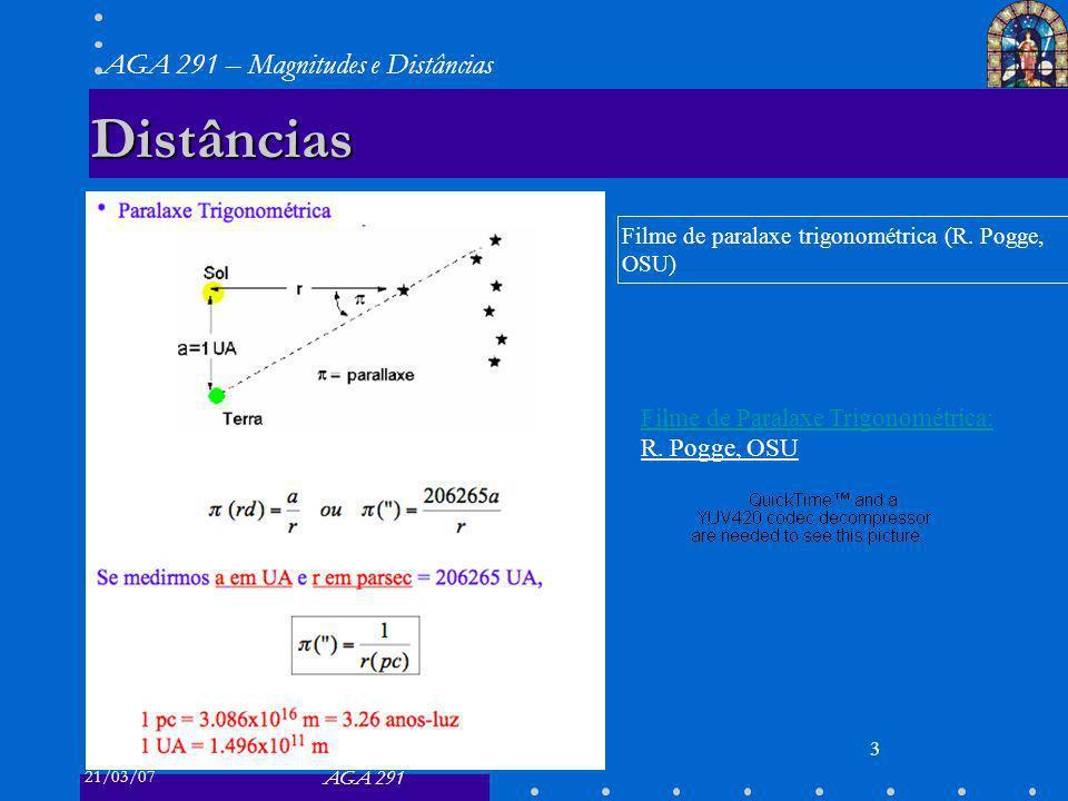 21/03/07 AGA 291 AGA 291 – Magnitudes e Distâncias 3 Distâncias Filme de Paralaxe Trigonométrica: R.