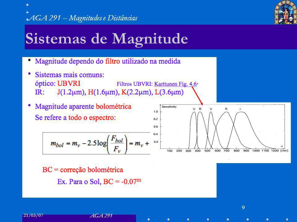 21/03/07 AGA 291 AGA 291 – Magnitudes e Distâncias 9 Sistemas de Magnitude